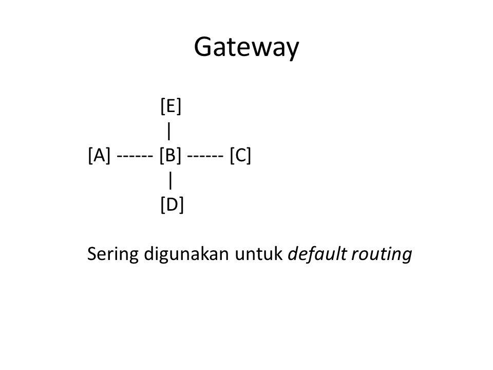 Gateway [E] | [A] ------ [B] ------ [C] [D] Sering digunakan untuk default routing